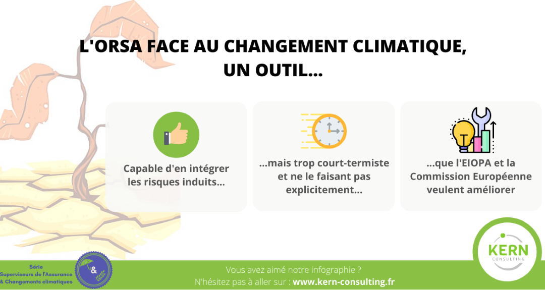 Superviseurs de l'assurance: quel rôle face au changement climatique? l'ORSA, un outil prospectif à mieux calibrer
